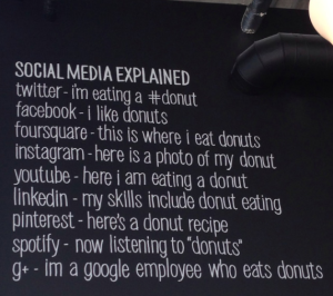 social media explained by donuts